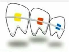 Dr. Valecha's Orthodontic & Dental Clinic