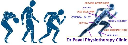 Dr. Payal Physiotherapy Clinic.