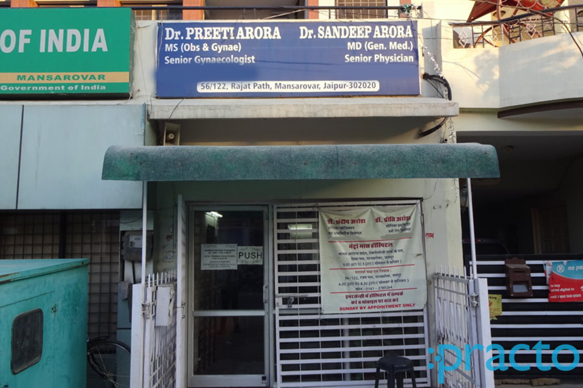 dfb446c25d6 Dr. Sandeep Arora - Consultant Physician - Book Appointment Online ...