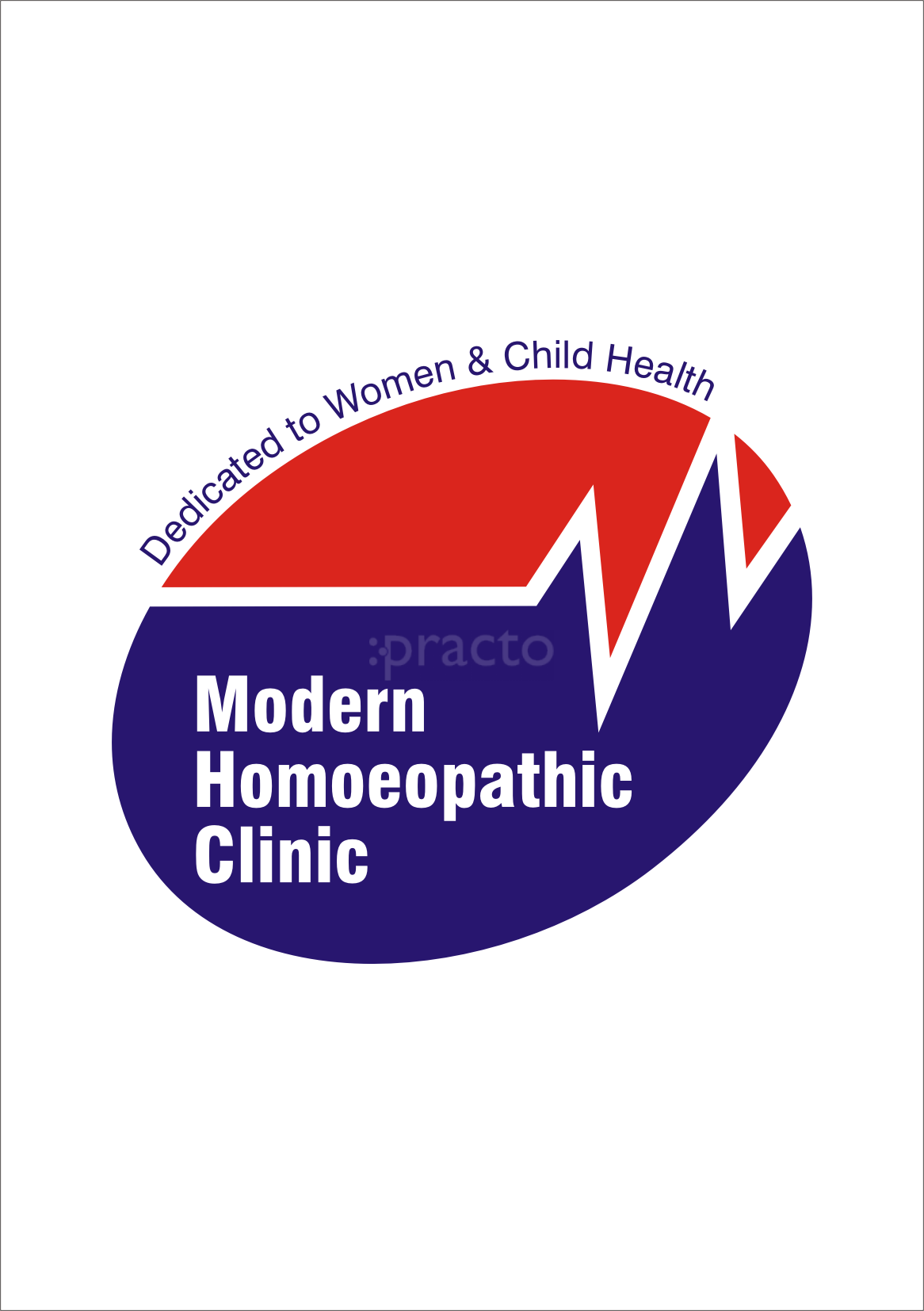 Modern Homoeopathic Clinic