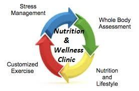 Nutrition & Wellness Centre