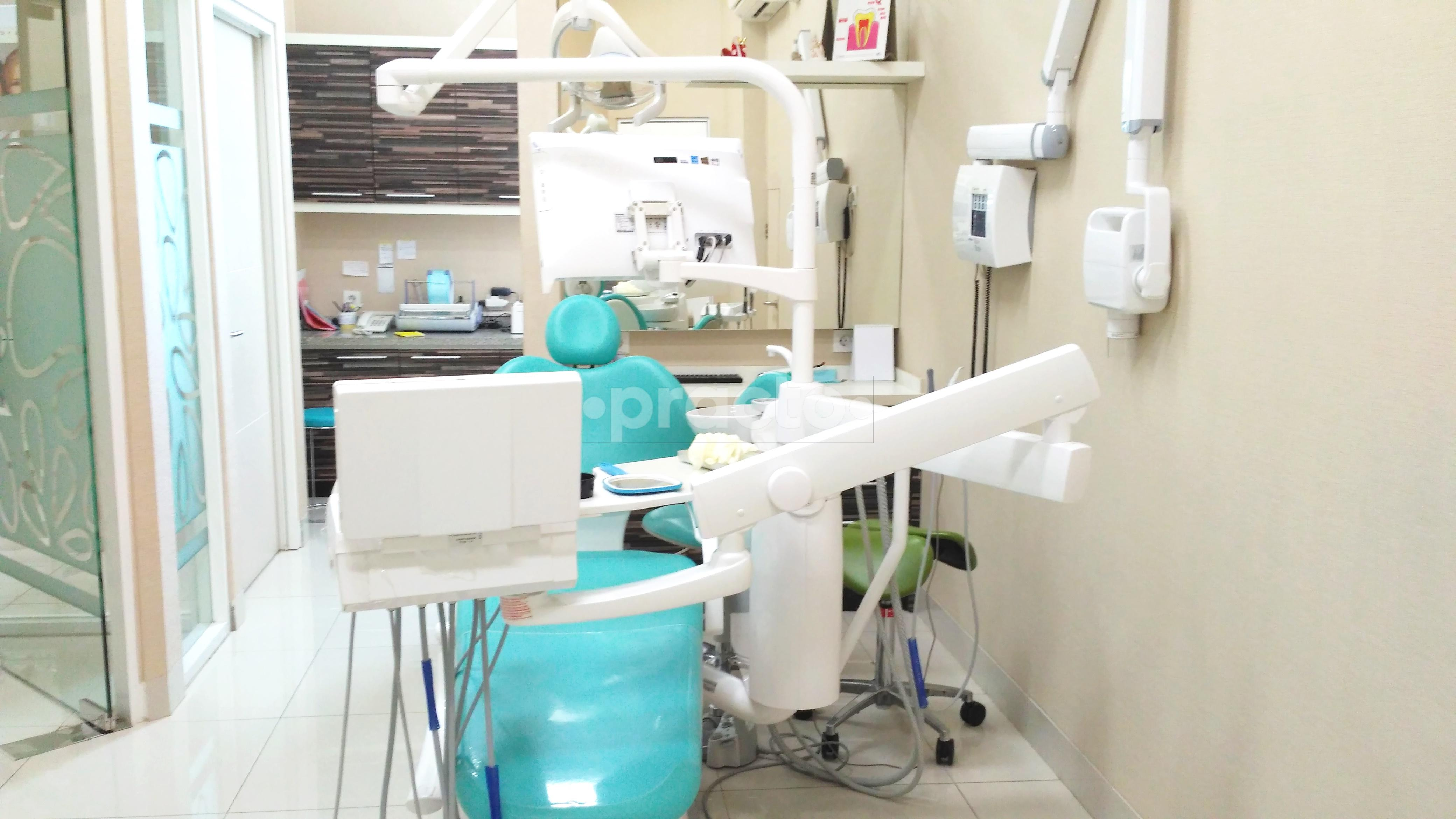Orthodontics Service In Jakarta - View Cost, Book