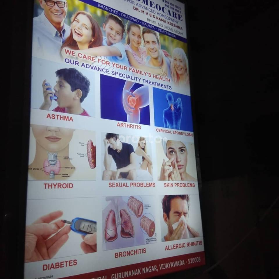 Kidney Stone Treatment In Vijayawada - View Cost, Book
