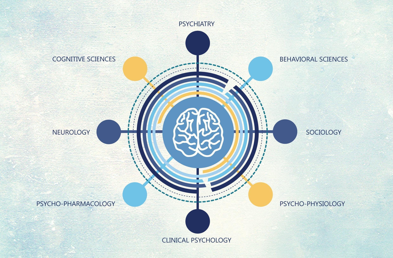 Prakash Neurology And Psychiatry Clinic